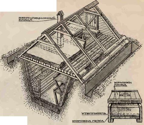 Схема конструкции из дерева.