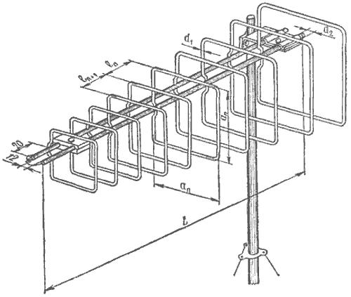Схема логопериодического устройства для приема ДМВ сигнала