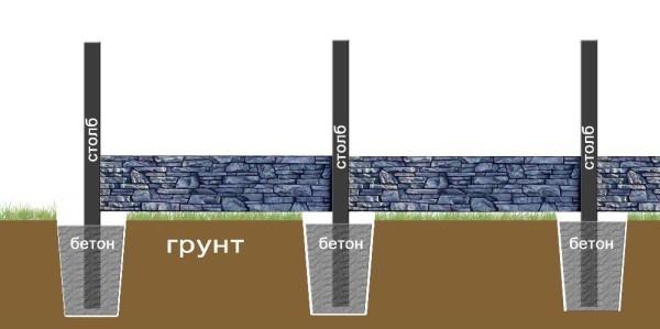 Схема монтажа бетонного забора.