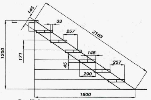 Схема монтажа лестницы.