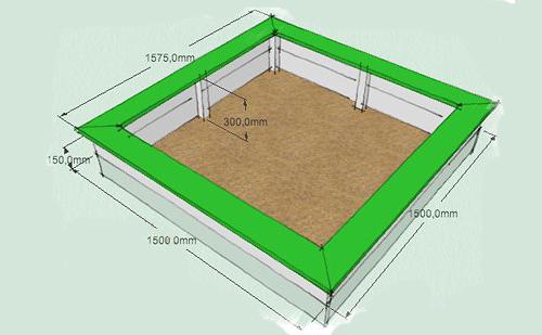 Схема песочницы