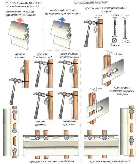 Схема правильного монтажа сайдинга