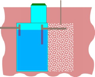 Схема простейшего септика.