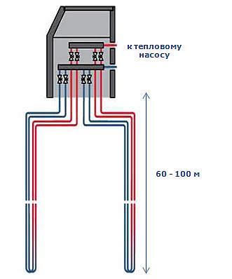 Схема работы геотермального генератора