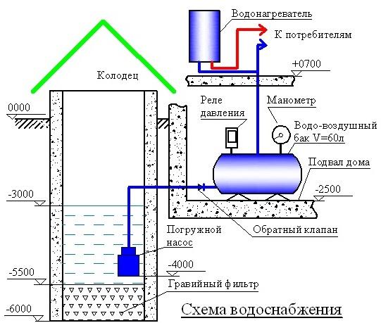 Схема с гидроаккумулятором.