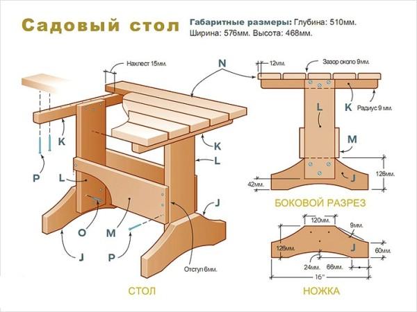 Схема садового стола