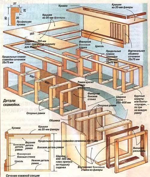 Схема сборки одного из вариантов кухни.