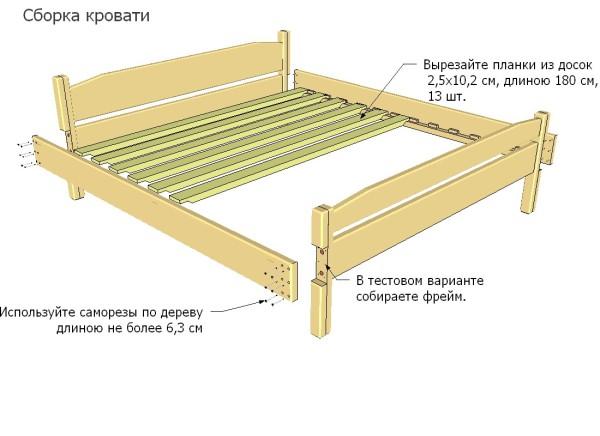 Схема сборки простой, но практичной и надежной кровати