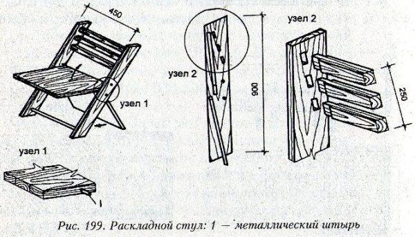 Схема сборки складного стула со спинкой