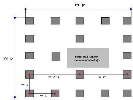 Схема столбчатого фундамента для бани