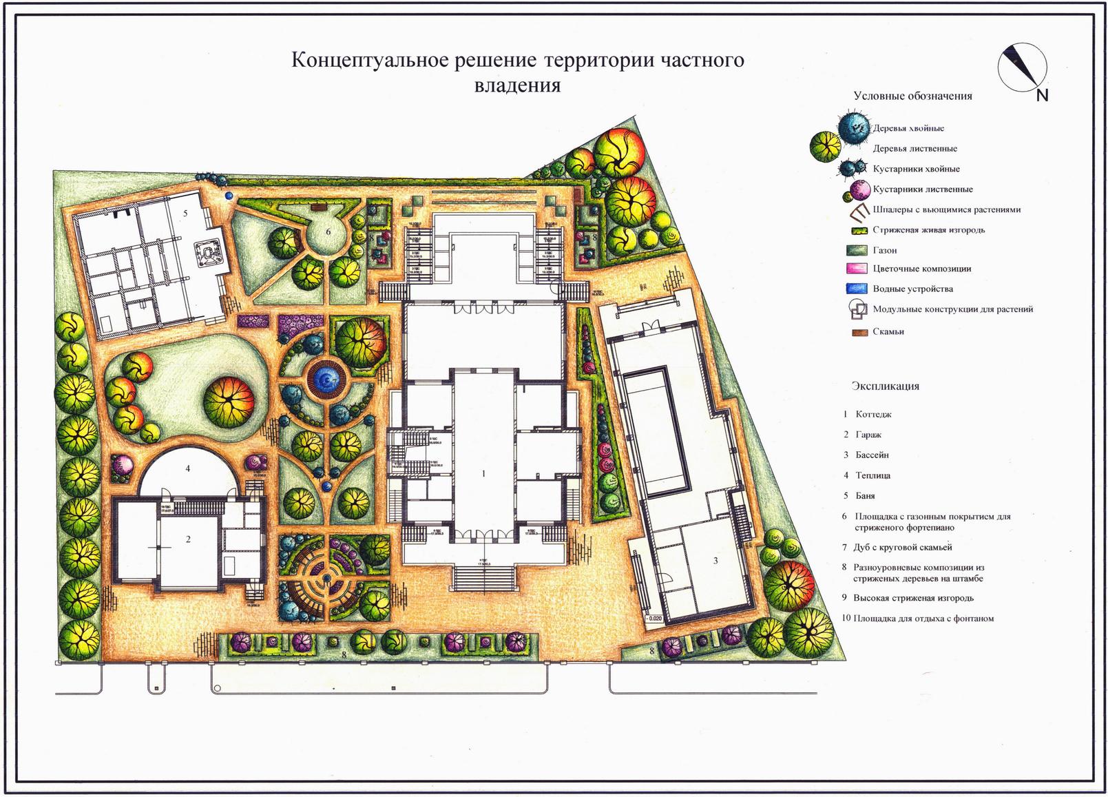 План схема приусадебного участка