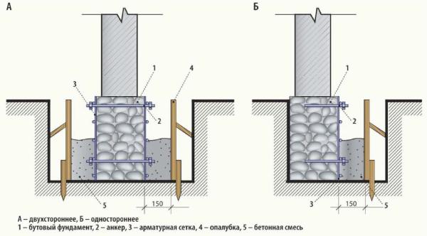 Схема усиления