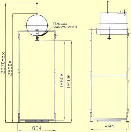 Схема устройства каркаса из профильной трубы