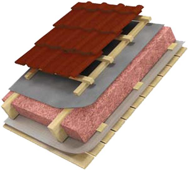 Схема утепления крыши.