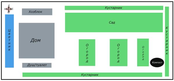 Схематичный план дачного участка 6 соток