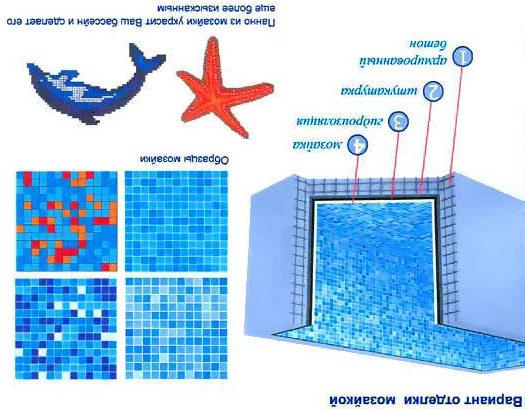 Так выглядит мозаичная плитка.
