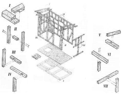 Такая схема-инструкция показывает, как делать все соединения каркаса