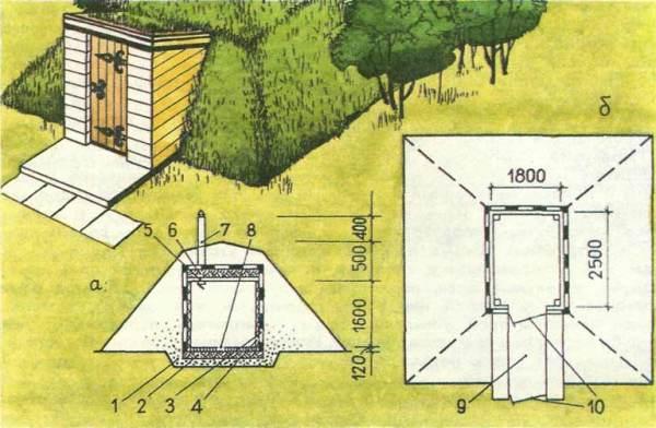 Вариант отдельно стоящей конструкции.