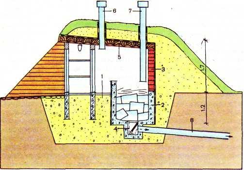 Вариант отвода воды из дренажного стакана.