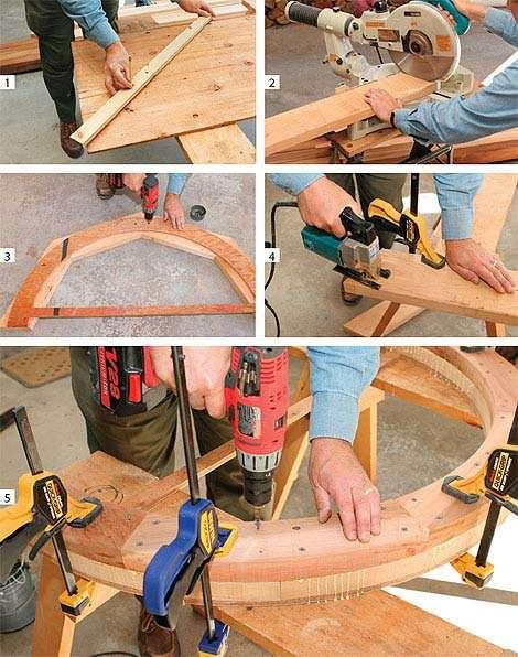 Вариант создания арки из досок и предварительно изготовленного из фанеры лекала