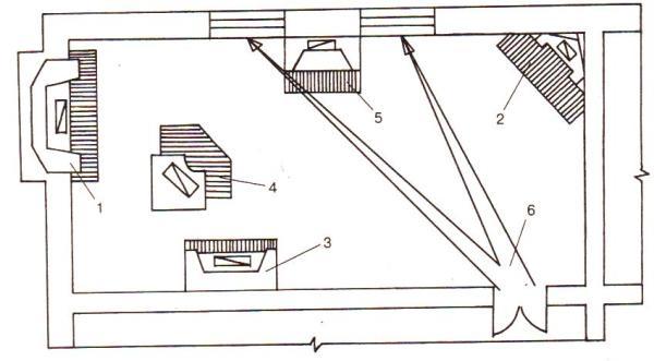 Варианты расположения печи камина: 1,3,5 – у стены; 4 – по центру; 5 – угловое расположение