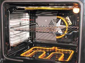 Вот так выглядит прибор без обшивки, желтым цветом выделены ТЭНЫ, благодаря которым и производится приготовление пищи