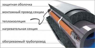 Здесь вы можете увидеть схему прокладки труб