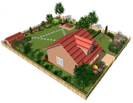 Зеленые насаждения на визуализации плана участка